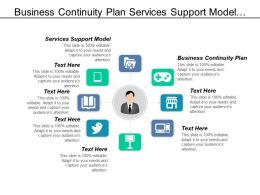 Business Continuity Plan Services Support Model Product Management Cpb