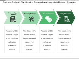 Business Continuity Plan Showing Business Impact Analysis And Recovery Strategies