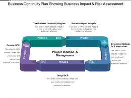 Business Continuity Plan Showing Business Impact And Risk Assessment