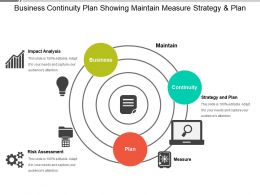 Business Continuity Plan Showing Maintain Measure Strategy And Plan