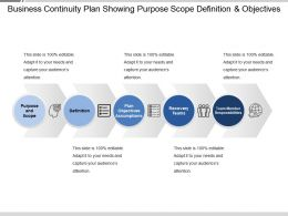 Business Continuity Plan Showing Purpose Scope Definition And Objectives