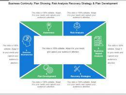 Business Continuity Plan Showing Risk Analysis Recovery Strategy And Plan Development