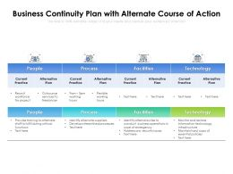 Business Continuity Plan With Alternate Course Of Action