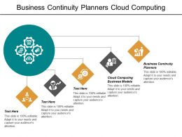 Business Continuity Planners Cloud Computing Business Models Self Assessment Cpb