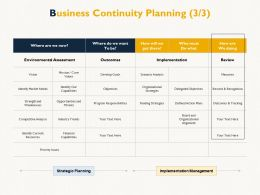 Business Continuity Planning Assessment Implementation Ppt Powerpoint Presentation Infographics Visual Aids