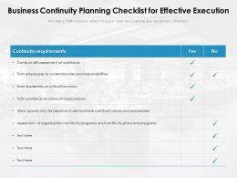 Business Continuity Planning Checklist For Effective Execution