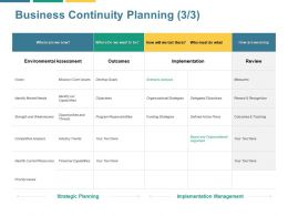 Business Continuity Planning Environmental Assessment Ppt Powerpoint Presentation Diagram