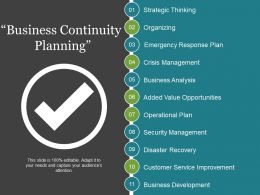 Business Continuity Planning Example Of Ppt