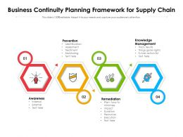 Business Continuity Planning Framework For Supply Chain