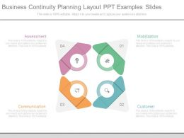 Business Continuity Planning Layout Ppt Examples Slides