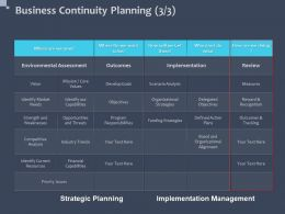 Business Continuity Planning Outcomes Current Ppt Powerpoint Presentation File Icon