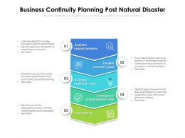 Business Continuity Planning Post Natural Disaster
