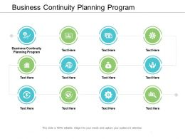 Business Continuity Planning Program Ppt Powerpoint Presentation Layouts Format Ideas Cpb