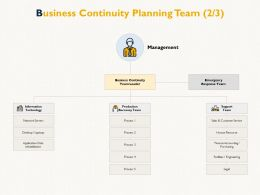 Business Continuity Planning Team Continuity Technology Ppt Powerpoint Presentation Infographics Designs