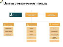 Business Continuity Planning Team Information Technology Support Team Ppt Powerpoint Presentation Structure