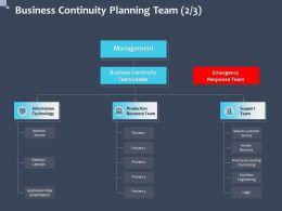Business Continuity Planning Team Laptops Powerpoint Presentation Format Ideas