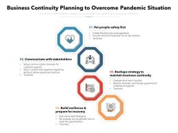Business Continuity Planning To Overcome Pandemic Situation