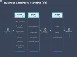 Business Continuity Planning Vital Architecture Ppt Powerpoint Presentation Pictures