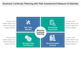 Business Continuity Planning With Risk Assessment Measure And Maintain