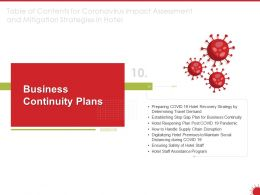 Business Continuity Plans Determining Ppt Powerpoint Presentation File Layout