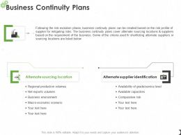 Business Continuity Plans Ppt Powerpoint Presentation Show Infographics