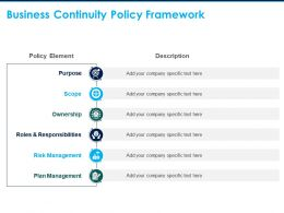 Business Continuity Policy Framework Roles And Responsibilities Risk Management C291 Ppt Powerpoint Slides