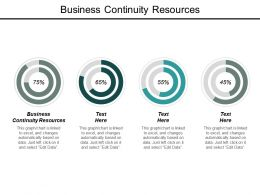 Business Continuity Resources Ppt Powerpoint Presentation Outline Example File Cpb