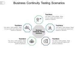 Business Continuity Testing Scenarios Ppt Powerpoint Template Master Slide Cpb
