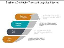 Business Continuity Transport Logistics Internal Collaboration Rethinking Leadership Cpb