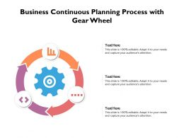 Business Continuous Planning Process With Gear Wheel