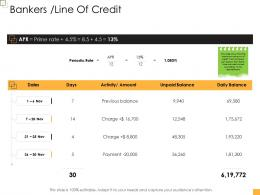Business Controlling Bankers Line Of Credit Ppt Designs