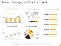 Business Controlling Business Management Dashboards Profit Ppt Formats