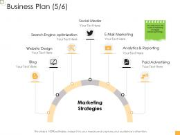 Business Controlling Business Plan Blog Ppt Graphics
