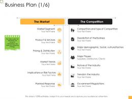 Business Controlling Business Plan Ppt Pictures