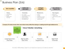 Business Controlling Business Plan Target Ppt Mockup