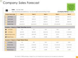 Business Controlling Company Sales Forecast Ppt Guidelines