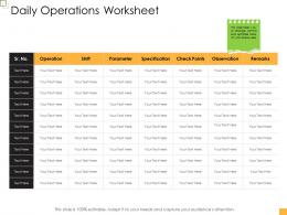 Business Controlling Daily Operations Worksheet Ppt Topics