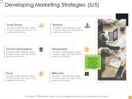 Business Controlling Developing Marketing Strategies Technical Ppt Portrait