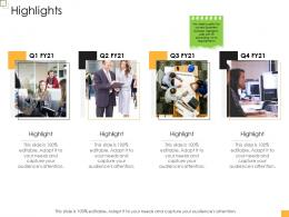 Business Controlling Highlights Ppt Rules