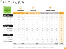 Business Controlling Job Costing Ppt Inspiration