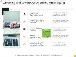 Business Controlling Obtaining And Laying Out Operating Facilities Ppt Brochure