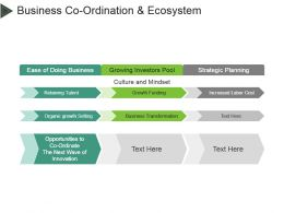Business Coordination And Ecosystem Sample Of Ppt Presentation