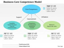 Business Core Competence Model Flat Powerpoint Design