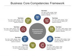 Business Core Competencies Framework Ppt Powerpoint Presentation Portfolio Summary Cpb