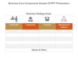 Business Core Components Sample Of Ppt Presentation