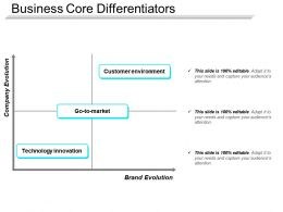 Business Core Differentiators