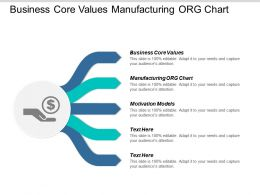 Business Core Values Manufacturing Org Chart Motivation Models Cpb