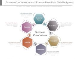 Business Core Values Network Example Powerpoint Slide Background