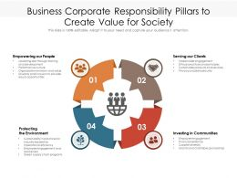 Business Corporate Responsibility Pillars To Create Value For Society