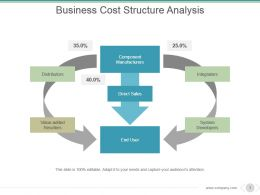 Business Cost Structure Analysis Powerpoint Layout
